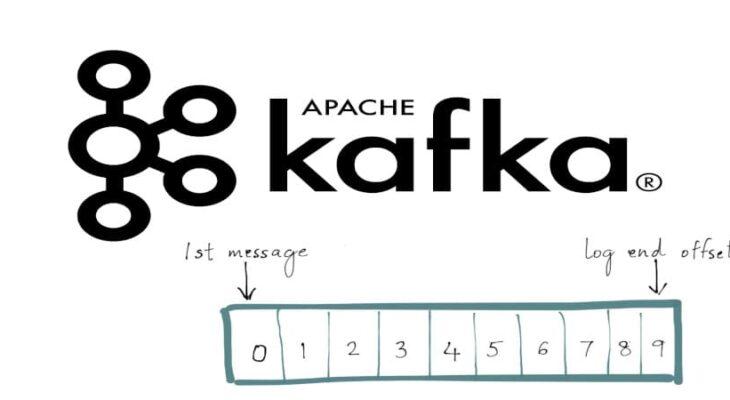 курсы администраторов, обучение kafka, курсы kafka, курсы администраторов, kafka для начинающих, курсы администрирования kafka, apache kafka примеры, курс spark streaming