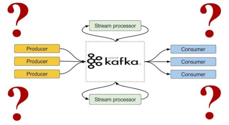 курсы администраторов spark, kafka cluster, курсы администраторов, обучение kafka, курсы kafka, курсы администраторов, kafka для начинающих, курсы администрирования kafka, apache kafka примеры, курс spark streaming