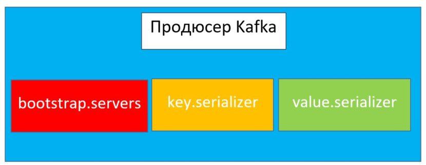 kafka cluster, курсы администраторов spark, kafka cluster, курсы администраторов, обучение kafka, курсы kafka, курсы администраторов, kafka для начинающих, курсы администрирования kafka, apache kafka примеры, курс spark streaming, apache kafka, Kafka, продюсер, брокер, Big Data, сообщение, кластер, Data Science
